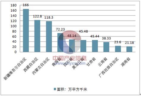 云南省各市面积人口排名_云南省地图市县全图