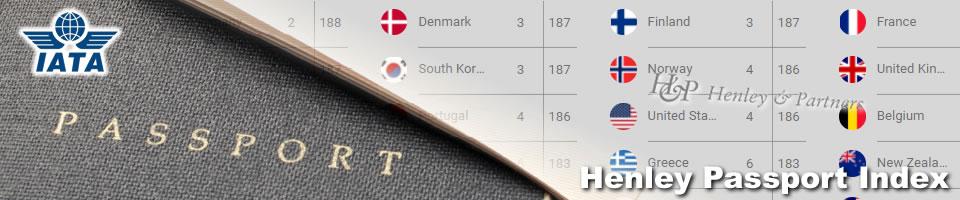 亨氏护照指数 - 亨氏护照受限制数2019
