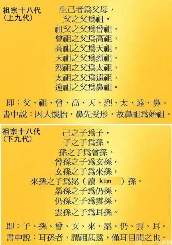 祖宗十八代称呼_亲戚关系图_中国亲戚关系图表_祖宗十八代_亲戚关系称呼大全