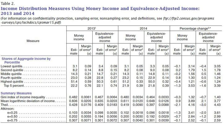 美国人人均收入_美国人头像